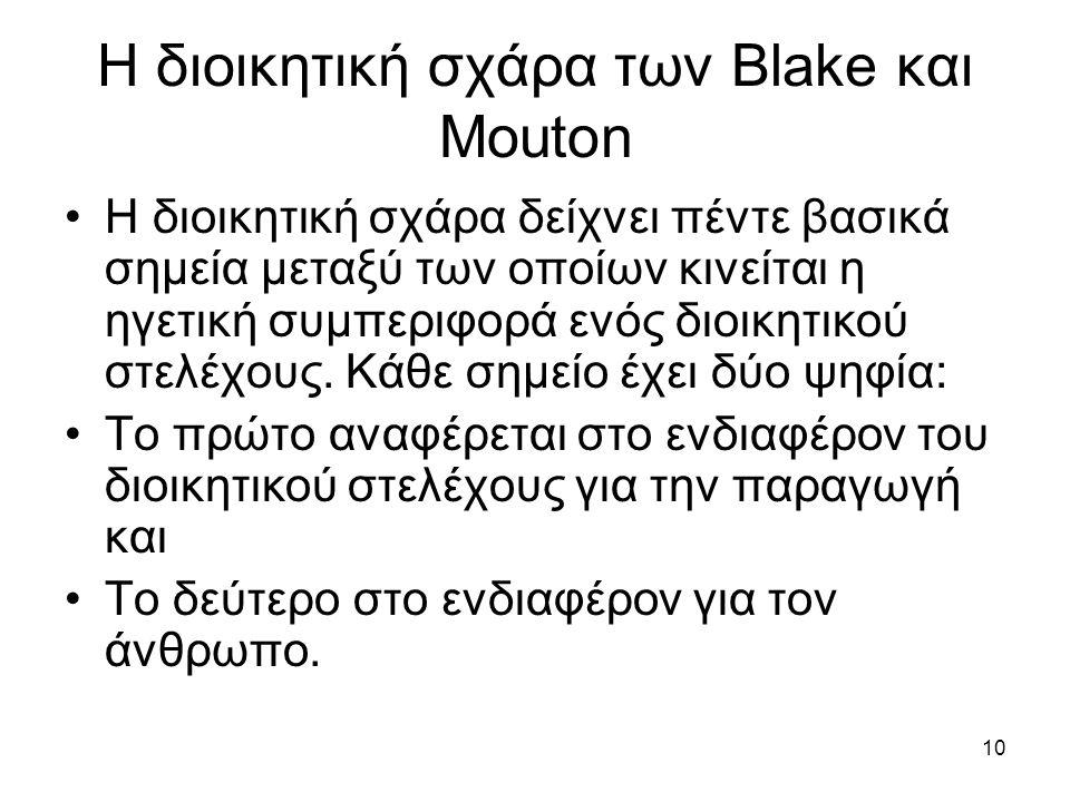 10 Η διοικητική σχάρα των Blake και Mouton Η διοικητική σχάρα δείχνει πέντε βασικά σημεία μεταξύ των οποίων κινείται η ηγετική συμπεριφορά ενός διοικητικού στελέχους.