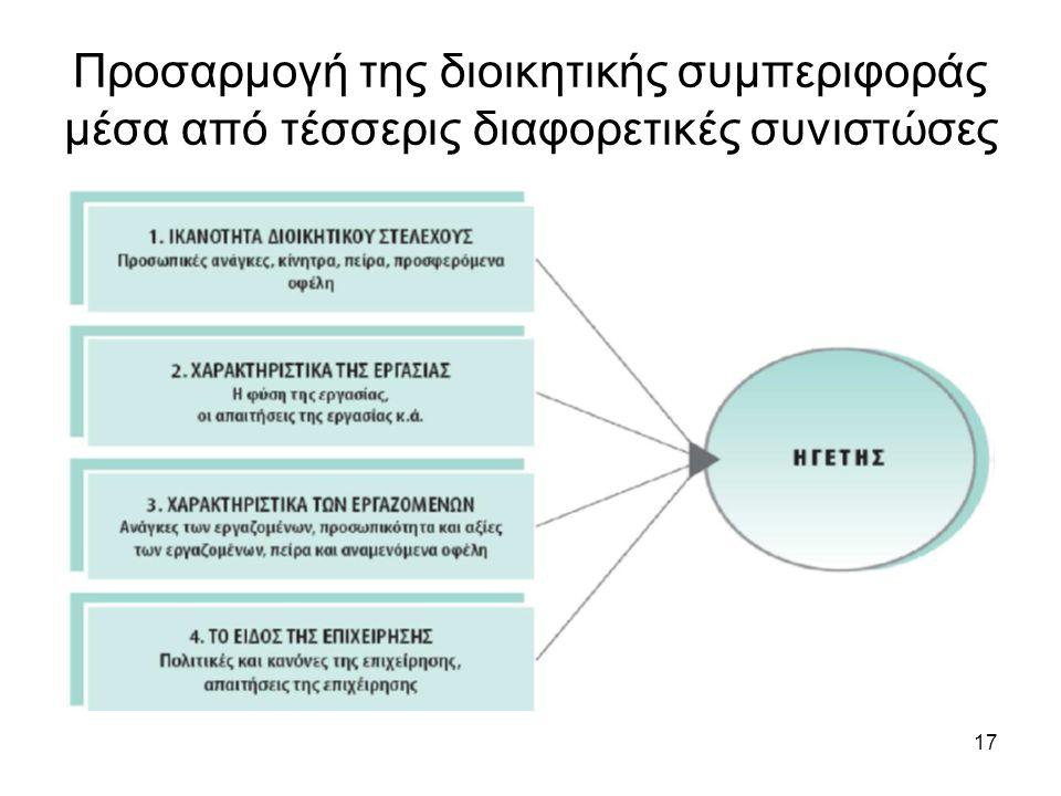 17 Προσαρμογή της διοικητικής συμπεριφοράς μέσα από τέσσερις διαφορετικές συνιστώσες
