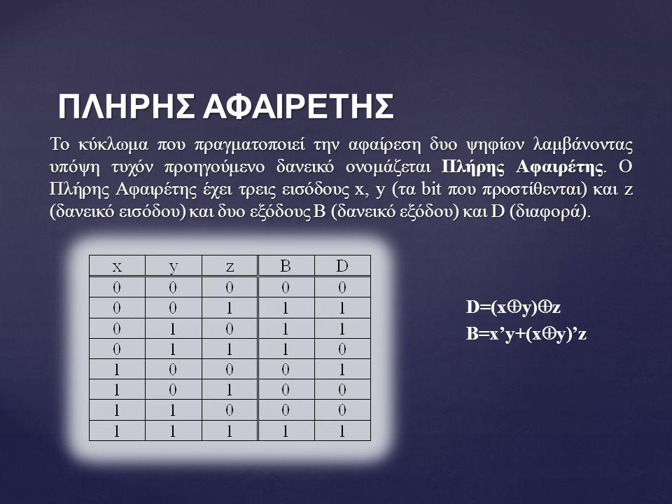 ΠΛΗΡΗΣ ΑΦΑΙΡΕΤΗΣ Το κύκλωμα που πραγματοποιεί την αφαίρεση δυο ψηφίων λαμβάνοντας υπόψη τυχόν προηγούμενο δανεικό ονομάζεται Πλήρης Αφαιρέτης.