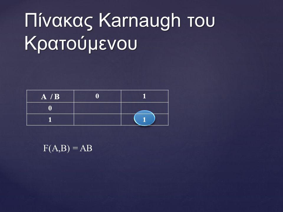 A / B 01 0 11 Πίνακας Karnaugh του Κρατούμενου F(A,B) = ΑΒ