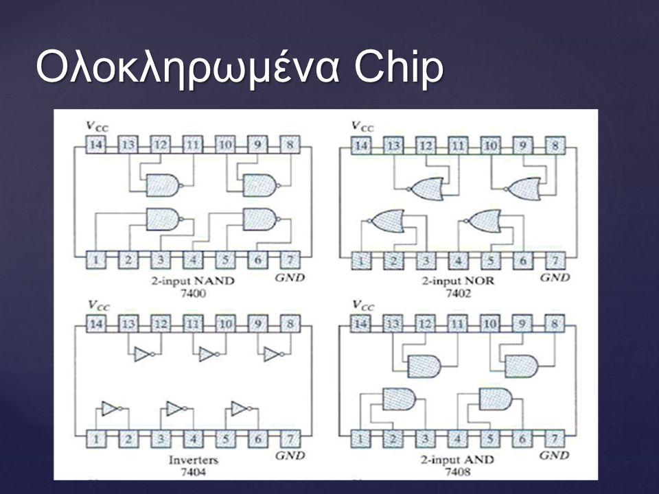 Ολοκληρωμένα Chip