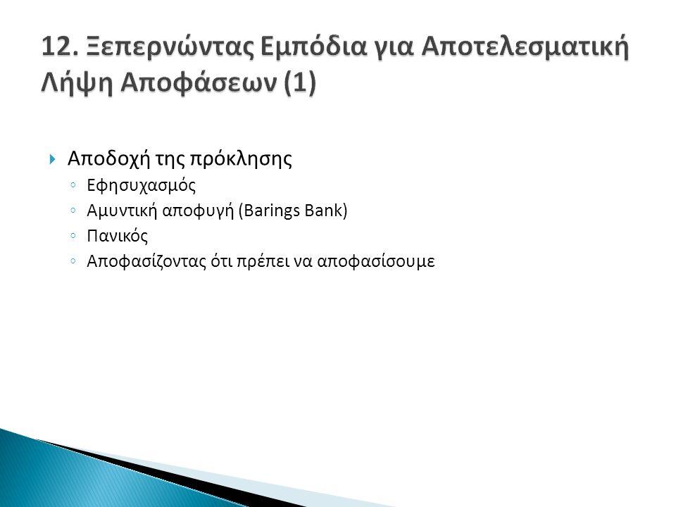  Αποδοχή της πρόκλησης ◦ Εφησυχασμός ◦ Αμυντική αποφυγή (Barings Bank) ◦ Πανικός ◦ Αποφασίζοντας ότι πρέπει να αποφασίσουμε