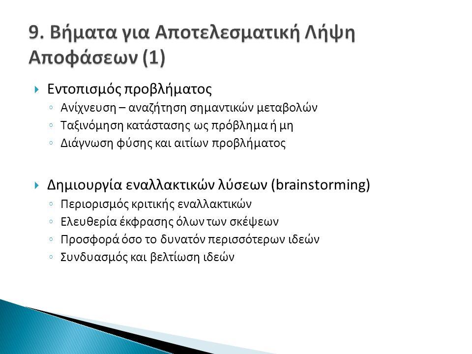  Εντοπισμός προβλήματος ◦ Ανίχνευση – αναζήτηση σημαντικών μεταβολών ◦ Ταξινόμηση κατάστασης ως πρόβλημα ή μη ◦ Διάγνωση φύσης και αιτίων προβλήματος  Δημιουργία εναλλακτικών λύσεων (brainstorming) ◦ Περιορισμός κριτικής εναλλακτικών ◦ Ελευθερία έκφρασης όλων των σκέψεων ◦ Προσφορά όσο το δυνατόν περισσότερων ιδεών ◦ Συνδυασμός και βελτίωση ιδεών