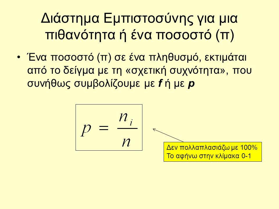 Διάστημα Εμπιστοσύνης για μια πιθανότητα ή ένα ποσοστό (π) Ένα ποσοστό (π) σε ένα πληθυσμό, εκτιμάται από το δείγμα με τη «σχετική συχνότητα», που συνήθως συμβολίζουμε με f ή με p Δεν πολλαπλασιάζω με 100% Το αφήνω στην κλίμακα 0-1