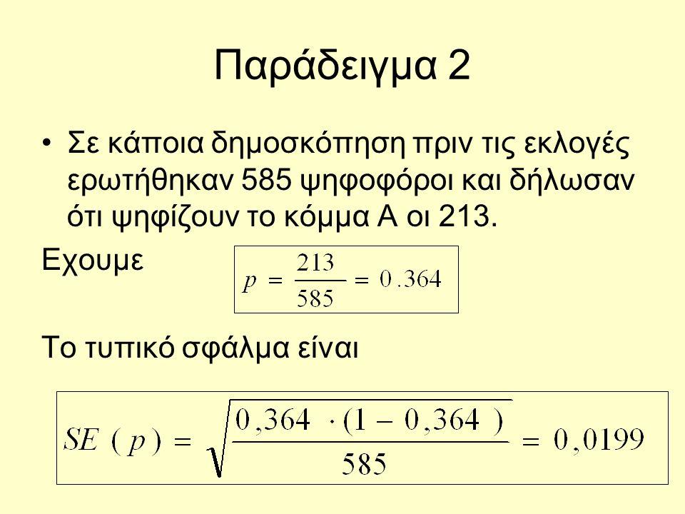Παράδειγμα 2 Σε κάποια δημοσκόπηση πριν τις εκλογές ερωτήθηκαν 585 ψηφοφόροι και δήλωσαν ότι ψηφίζουν το κόμμα Α οι 213. Εχουμε Το τυπικό σφάλμα είναι