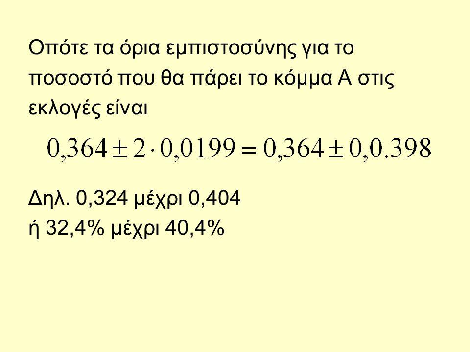 Οπότε τα όρια εμπιστοσύνης για το ποσοστό που θα πάρει το κόμμα Α στις εκλογές είναι Δηλ. 0,324 μέχρι 0,404 ή 32,4% μέχρι 40,4%