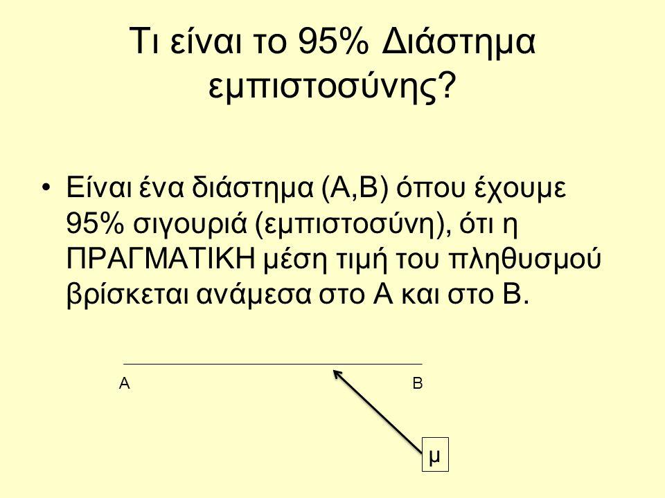 Τι είναι το 95% Διάστημα εμπιστοσύνης? Είναι ένα διάστημα (Α,Β) όπου έχουμε 95% σιγουριά (εμπιστοσύνη), ότι η ΠΡΑΓΜΑΤΙΚΗ μέση τιμή του πληθυσμού βρίσκ