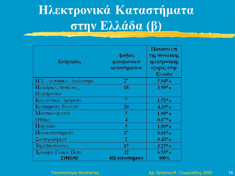 Δρ. Χρήστος Κ. Γεωργιάδης, 2003Πανεπιστήμιο Θεσσαλίας 18 Ηλεκτρονικά Καταστήματα στην Ελλάδα (β)