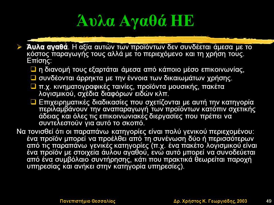 Δρ. Χρήστος Κ. Γεωργιάδης, 2003Πανεπιστήμιο Θεσσαλίας 49 Άυλα Αγαθά ΗΕ  Άυλα αγαθά  Άυλα αγαθά.