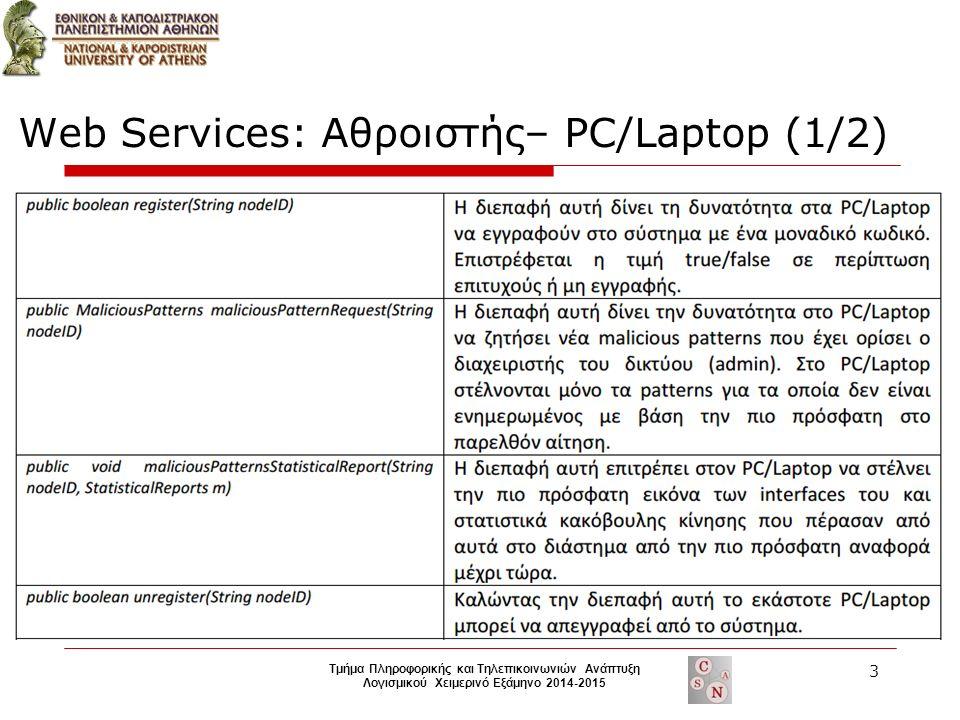 Web Services: Αθροιστής– PC/Laptop (1/2) Τμήμα Πληροφορικής και Τηλεπικοινωνιών Ανάπτυξη Λογισμικού Χειμερινό Εξάμηνο 2014-2015 3