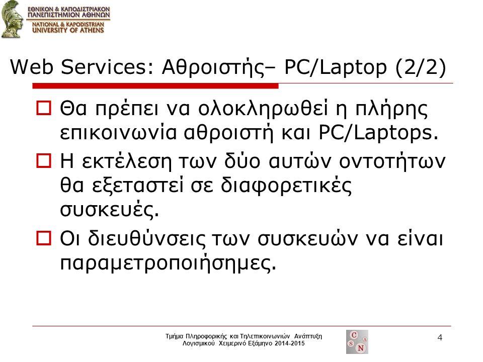  Θα πρέπει να ολοκληρωθεί η πλήρης επικοινωνία αθροιστή και PC/Laptops.
