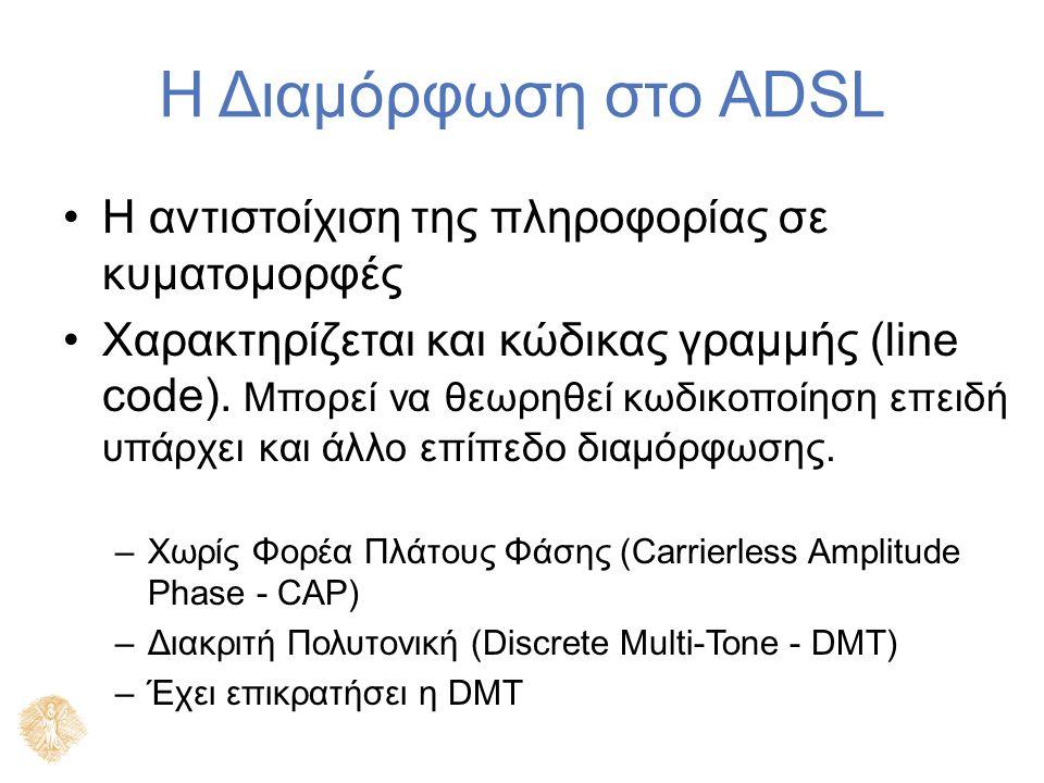 Η Διαμόρφωση στο ADSL Η αντιστοίχιση της πληροφορίας σε κυματομορφές Χαρακτηρίζεται και κώδικας γραμμής (line code).