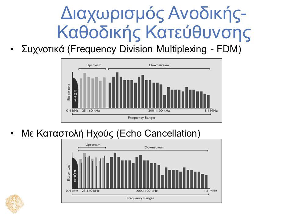 Διαχωρισμός Ανοδικής- Καθοδικής Κατεύθυνσης Συχνοτικά (Frequency Division Multiplexing - FDM) Με Καταστολή Ηχούς (Echo Cancellation)