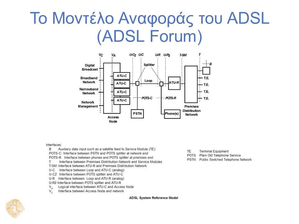 Το Μοντέλο Αναφοράς του ADSL (ADSL Forum)