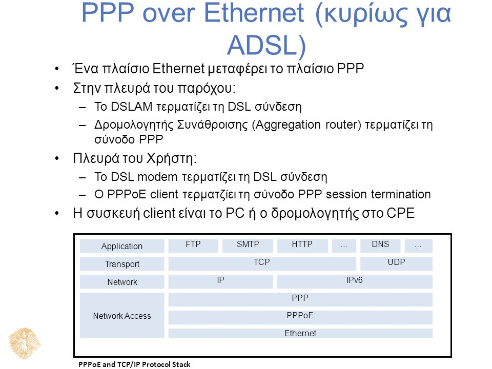 PPP over Ethernet (κυρίως για ADSL) Ένα πλαίσιο Ethernet μεταφέρει το πλαίσιο PPP Στην πλευρά του παρόχου: –Το DSLAM τερματίζει τη DSL σύνδεση –Δρομολογητής Συνάθροισης (Aggregation router) τερματίζει τη σύνοδο PPP Πλευρά του Χρήστη: –Το DSL modem τερματίζει τη DSL σύνδεση –Ο PPPoE client τερματζίει τη σύνοδο PPP session termination Η συσκευή client είναι το PC ή ο δρομολογητής στο CPE Application FTPSMTPHTTP…DNS… Transport TCPUDP Network IPIPv6 Network Access PPP PPPoE Ethernet PPPoE and TCP/IP Protocol Stack