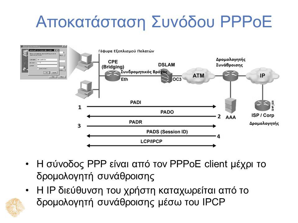 Αποκατάσταση Συνόδου PPPoE Η σύνοδος PPP είναι από τον PPPoE client μέχρι το δρομολογητή συνάθροισης Η IP διεύθυνση του χρήστη καταχωρείται από το δρομολογητή συνάθροισης μέσω του IPCP