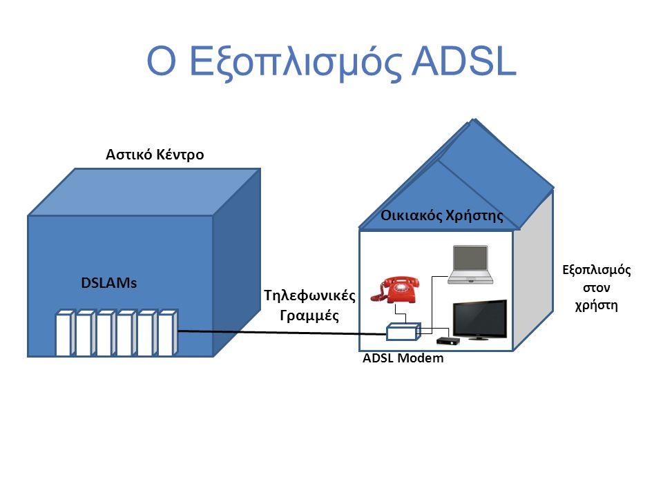 Δεδομένα πάνω από το ADSL ATM είναι το πρωτόκολλο του data-link layer (Επίπεδο 2) Το DSLAM είναι ένας ATM μεταγωγέας με κάρτες DSL (ATU-C) Τερματίζει τις συνδέσεις ADSL και στέλνει την κίνηση μέσω του ΑΤΜ σε ένα δρομολογητή συνάθροισης (Επίπεδο 3, Τερματίζει συνδέσεις IP) Τα πεκέτα IP ενθυλακώνονται πάνω από το ATM –RFC 1483/2684 Bridged –PPPoE –PPPoA