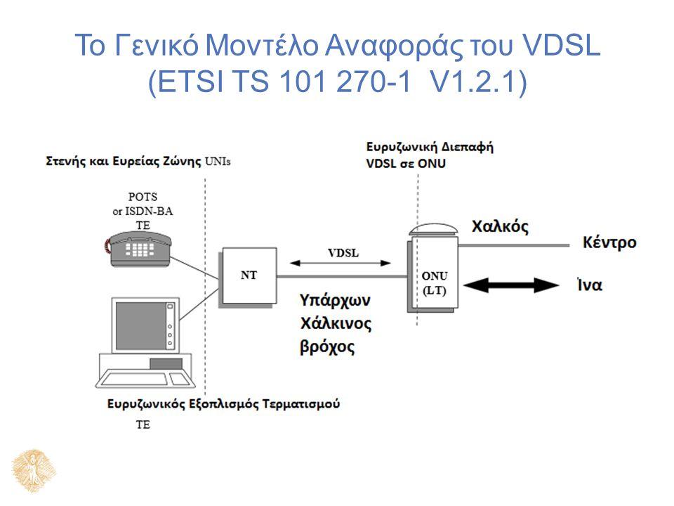 Το Γενικό Μοντέλο Αναφοράς του VDSL (ETSI TS 101 270-1 V1.2.1)
