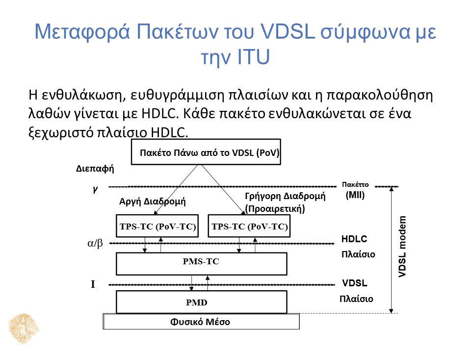 Μεταφορά Πακέτων του VDSL σύμφωνα με την ITU Η ενθυλάκωση, ευθυγράμμιση πλαισίων και η παρακολούθηση λαθών γίνεται με HDLC.