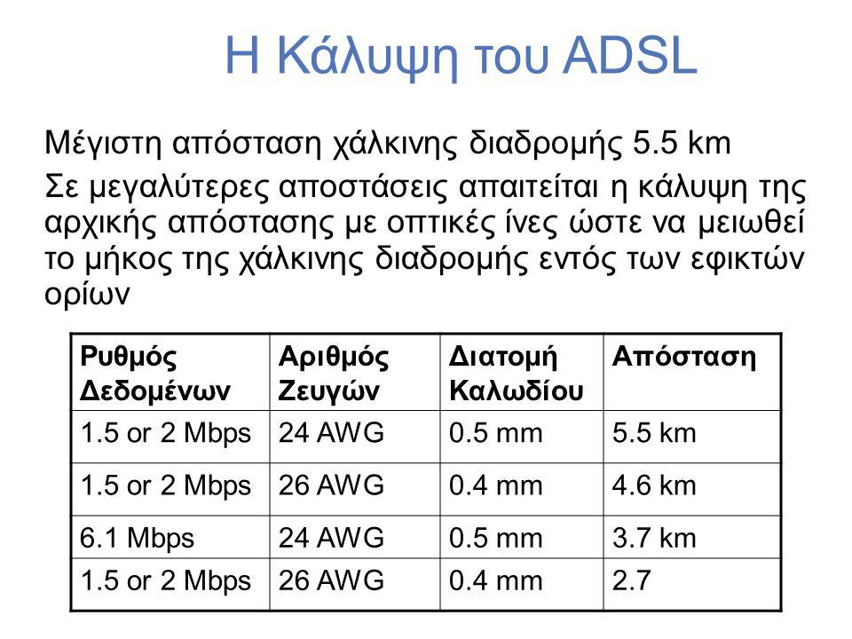 Η Κάλυψη του ADSL Μέγιστη απόσταση χάλκινης διαδρομής 5.5 km Σε μεγαλύτερες αποστάσεις απαιτείται η κάλυψη της αρχικής απόστασης με οπτικές ίνες ώστε να μειωθεί το μήκος της χάλκινης διαδρομής εντός των εφικτών ορίων Ρυθμός Δεδομένων Αριθμός Ζευγών Διατομή Καλωδίου Απόσταση 1.5 or 2 Mbps24 AWG0.5 mm5.5 km 1.5 or 2 Mbps26 AWG0.4 mm4.6 km 6.1 Mbps24 AWG0.5 mm3.7 km 1.5 or 2 Mbps26 AWG0.4 mm2.7