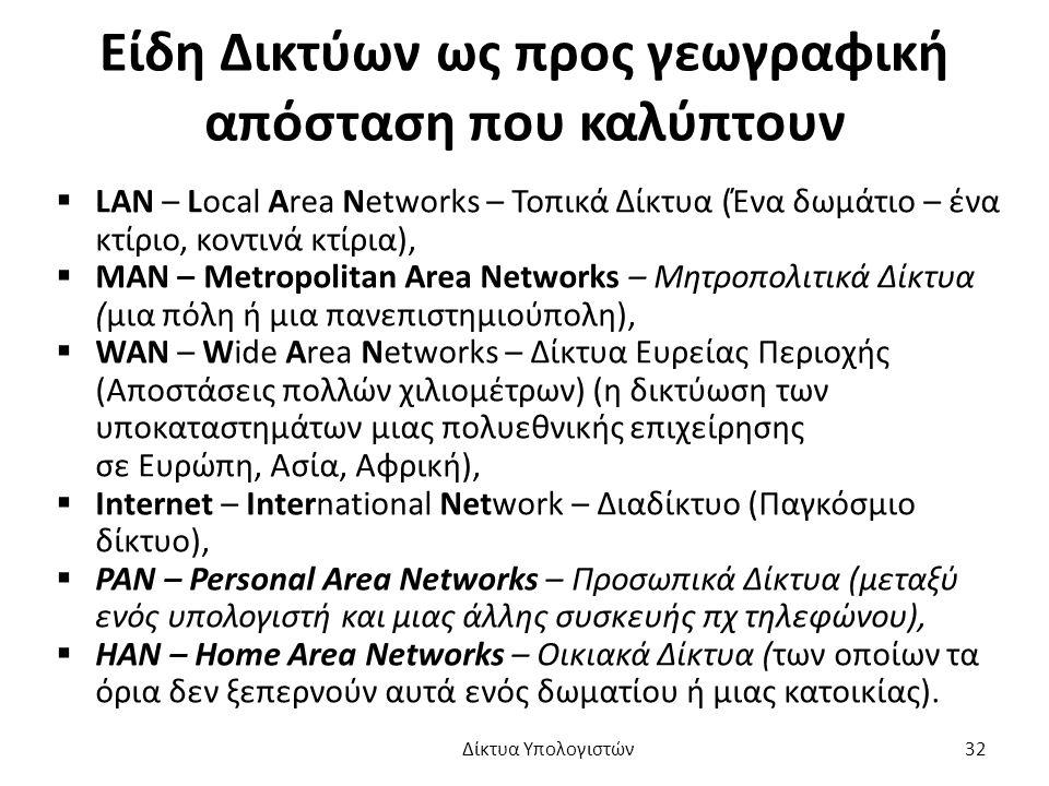Είδη Δικτύων ως προς γεωγραφική απόσταση που καλύπτουν  LAN – Local Area Networks – Τοπικά Δίκτυα (Ένα δωμάτιο – ένα κτίριο, κοντινά κτίρια),  MAN – Metropolitan Area Networks – Μητροπολιτικά Δίκτυα (μια πόλη ή μια πανεπιστημιούπολη),  WAN – Wide Area Networks – Δίκτυα Ευρείας Περιοχής (Αποστάσεις πολλών χιλιομέτρων) (η δικτύωση των υποκαταστημάτων μιας πολυεθνικής επιχείρησης σε Ευρώπη, Ασία, Αφρική),  Internet – International Network – Διαδίκτυο (Παγκόσμιο δίκτυο),  PAN – Personal Area Networks – Προσωπικά Δίκτυα (μεταξύ ενός υπολογιστή και μιας άλλης συσκευής πχ τηλεφώνου),  HAN – Home Area Networks – Οικιακά Δίκτυα (των οποίων τα όρια δεν ξεπερνούν αυτά ενός δωματίου ή μιας κατοικίας).
