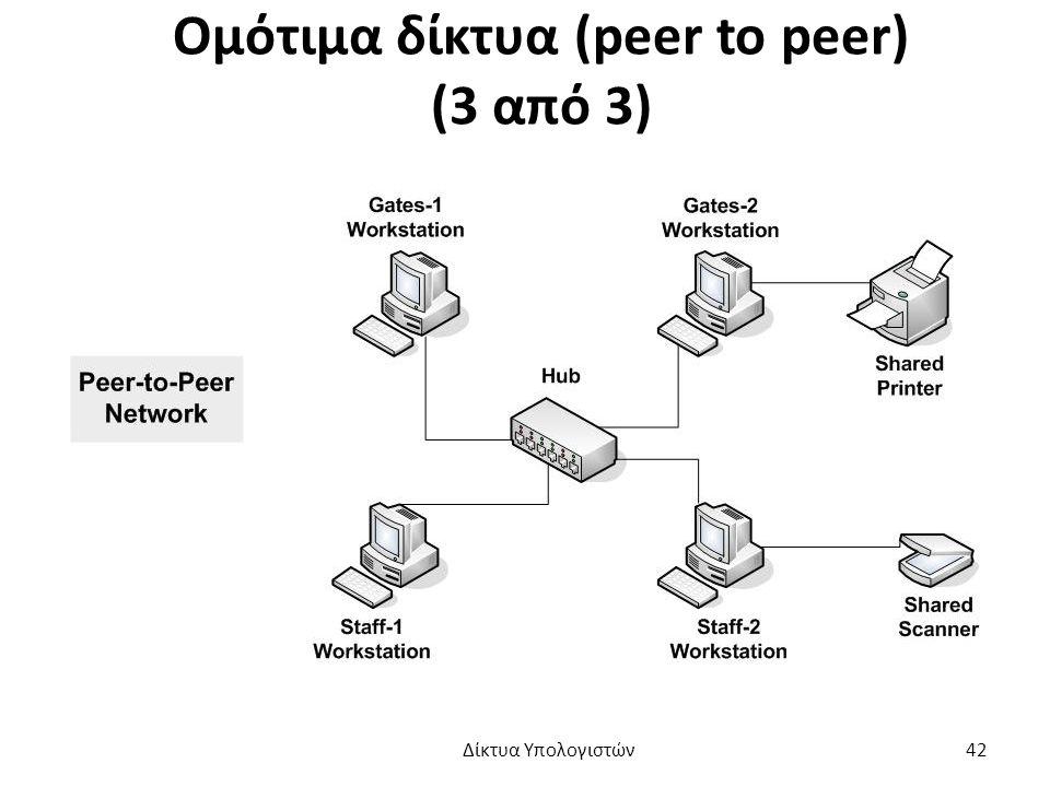 Ομότιμα δίκτυα (peer to peer) (3 από 3) Δίκτυα Υπολογιστών 42