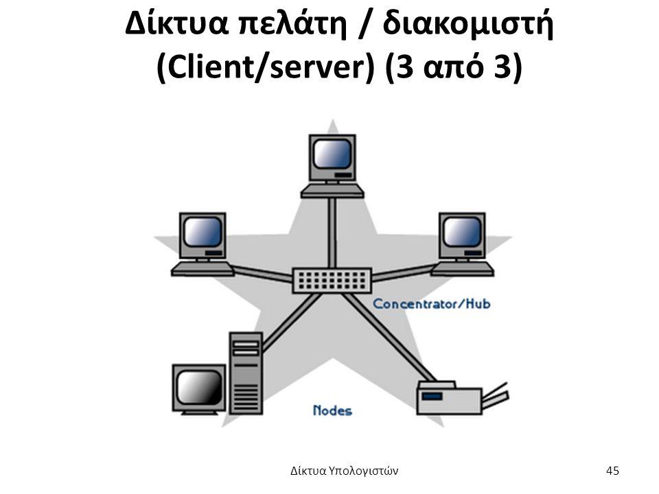 Δίκτυα πελάτη / διακομιστή (Client/server) (3 από 3) Δίκτυα Υπολογιστών 45