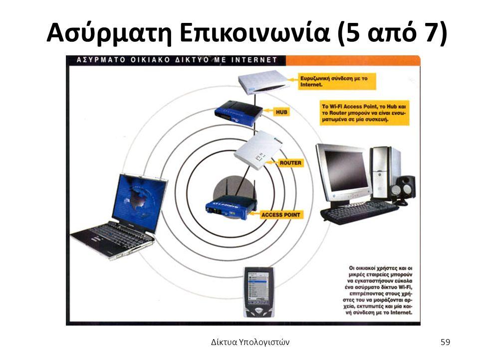 Ασύρματη Επικοινωνία (5 από 7) Δίκτυα Υπολογιστών 59