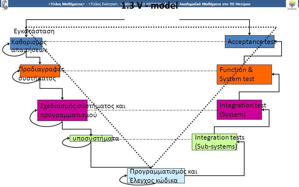 1515 -,, ΤΕΙ ΗΠΕΙΡΟΥ - Ανοιχτά Ακαδημαϊκά Μαθήματα στο ΤΕΙ Ηπείρου Acceptance test Function & System test Integration test (System) Integration tests