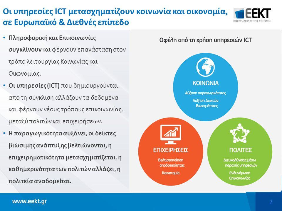 2 Oι υπηρεσίες ICT μετασχηματίζουν κοινωνία και οικονομία, σε Ευρωπαϊκό & Διεθνές επίπεδο Πληροφορική και Επικοινωνίες συγκλίνουν και φέρνουν επανάσταση στον τρόπο λειτουργίας Κοινωνίας και Οικονομίας.