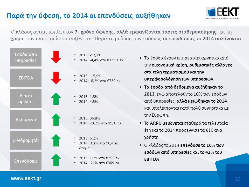 20 Παρά την ύφεση, το 2014 οι επενδύσεις αυξήθηκαν Ο κλάδος αντιμετωπίζει τον 7 ο χρόνο ύφεσης, αλλά εμφανίζονται τάσεις σταθεροποίησης, με τη χρήση των υπηρεσιών να αυξάνεται.