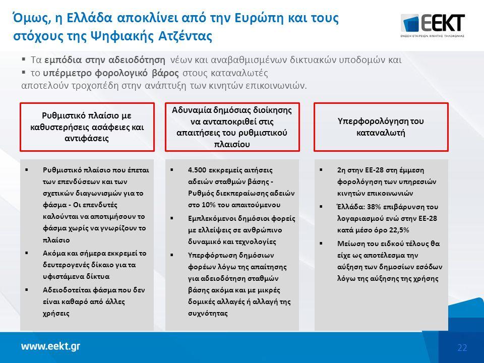 22 Όμως, η Ελλάδα αποκλίνει από την Ευρώπη και τους στόχους της Ψηφιακής Ατζέντας  Τα εμπόδια στην αδειοδότηση νέων και αναβαθμισμένων δικτυακών υποδομών και  το υπέρμετρο φορολογικό βάρος στους καταναλωτές αποτελούν τροχοπέδη στην ανάπτυξη των κινητών επικοινωνιών.