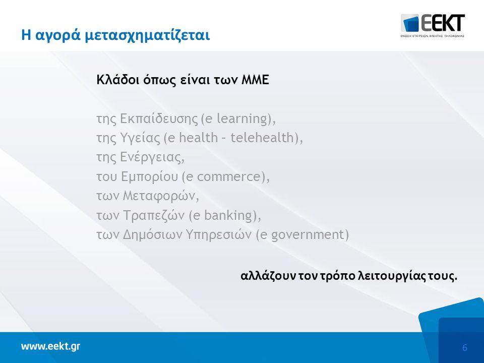 6 Η αγορά μετασχηματίζεται Κλάδοι όπως είναι των ΜΜΕ της Εκπαίδευσης (e learning), της Υγείας (e health – telehealth), της Ενέργειας, του Εμπορίου (e commerce), των Μεταφορών, των Τραπεζών (e banking), των Δημόσιων Υπηρεσιών (e government) αλλάζουν τον τρόπο λειτουργίας τους.