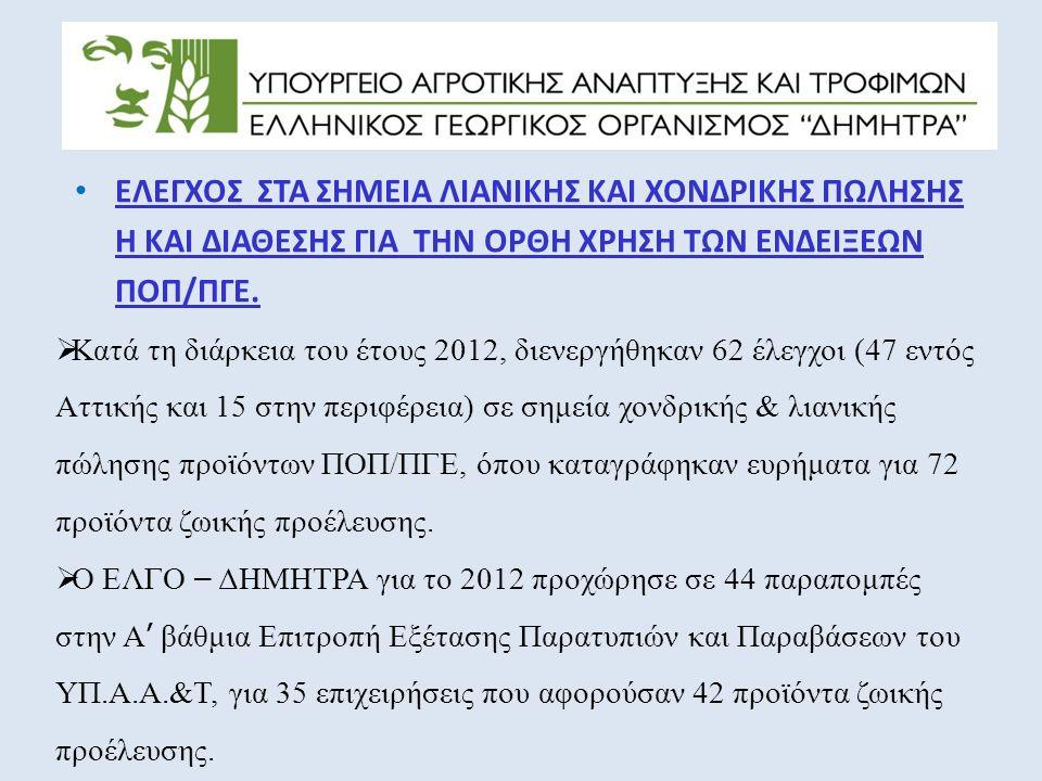  Κατά τη διάρκεια του έτους 2012, διενεργήθηκαν 62 έλεγχοι (47 εντός Αττικής και 15 στην περιφέρεια) σε σημεία χονδρικής & λιανικής πώλησης προϊόντων