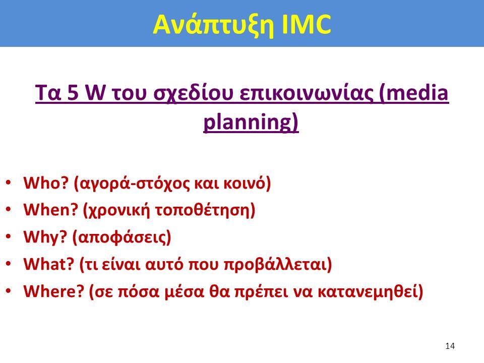 Ανάπτυξη IMC Τα 5 W του σχεδίου επικοινωνίας (media planning) Who? (αγορά-στόχος και κοινό) When? (χρονική τοποθέτηση) Why? (αποφάσεις) What? (τι είνα