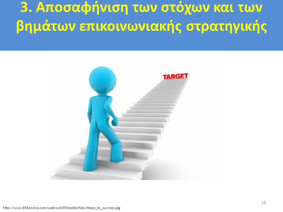 3. Αποσαφήνιση των στόχων και των βημάτων επικοινωνιακής στρατηγικής 16 http://www.955online.com/webroot/955editorfiles/Steps_to_success.jpg