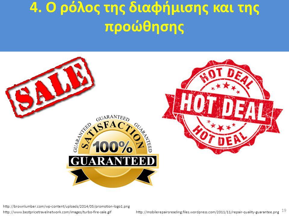 4. Ο ρόλος της διαφήμισης και της προώθησης 19 http://www.bestpricetravelnetwork.com/images/turbo-fire-sale.gif http://brownlumber.com/wp-content/uplo