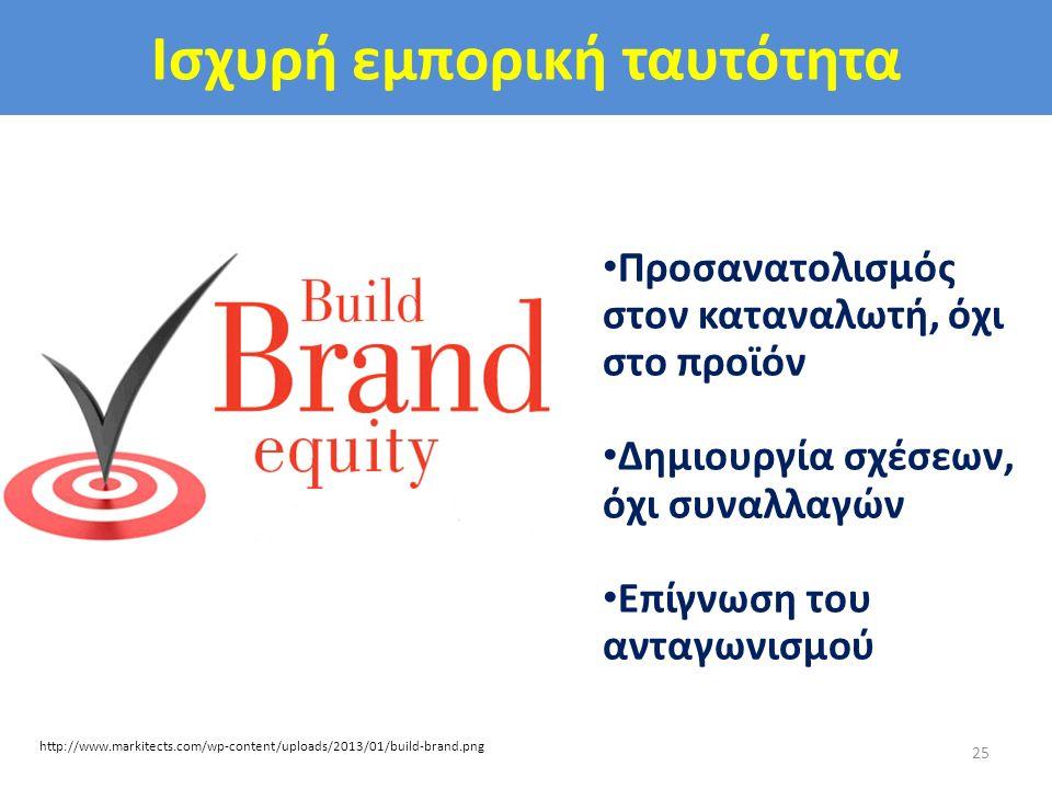 Ισχυρή εμπορική ταυτότητα 25 Προσανατολισμός στον καταναλωτή, όχι στο προϊόν Δημιουργία σχέσεων, όχι συναλλαγών Επίγνωση του ανταγωνισμού http://www.m