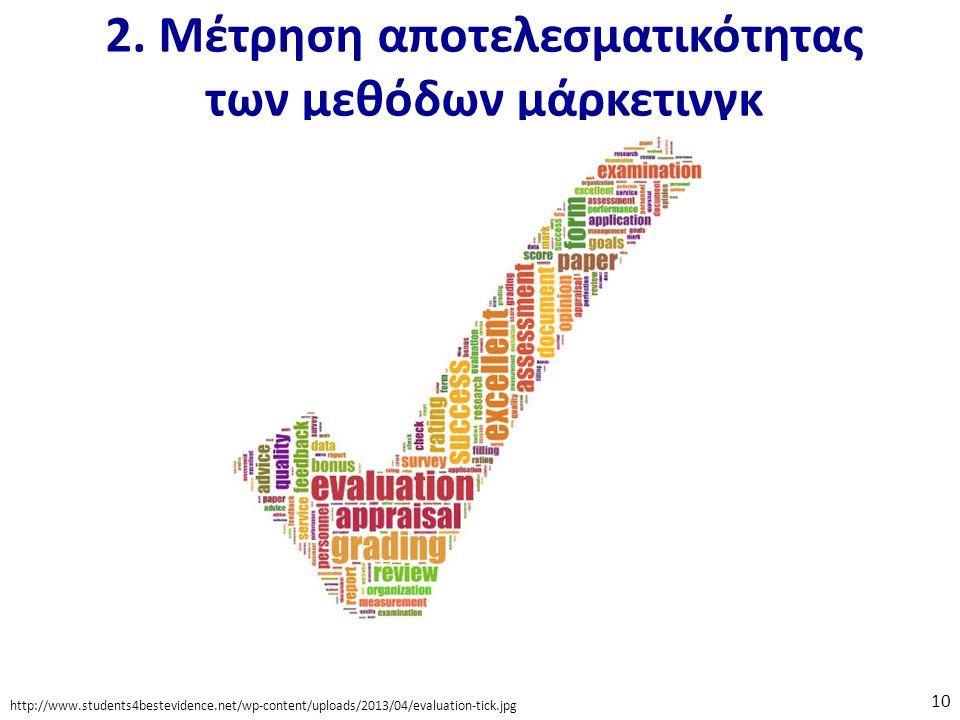 2. Μέτρηση αποτελεσματικότητας των μεθόδων μάρκετινγκ 10 http://www.students4bestevidence.net/wp-content/uploads/2013/04/evaluation-tick.jpg