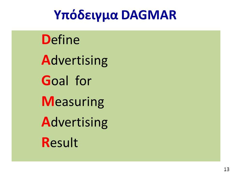 Υπόδειγμα DAGMAR D efine A dvertising G oal for M easuring A dvertising R esult 13