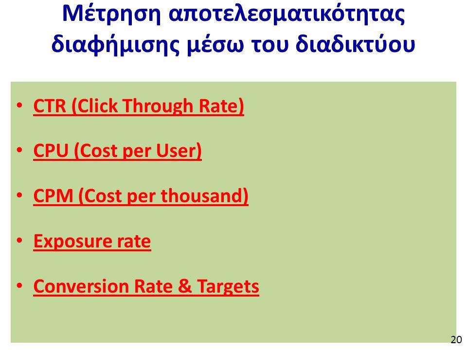 Μέτρηση αποτελεσματικότητας διαφήμισης μέσω του διαδικτύου CTR (Click Through Rate) CPU (Cost per User) CPM (Cost per thousand) Exposure rate Conversion Rate & Targets 20