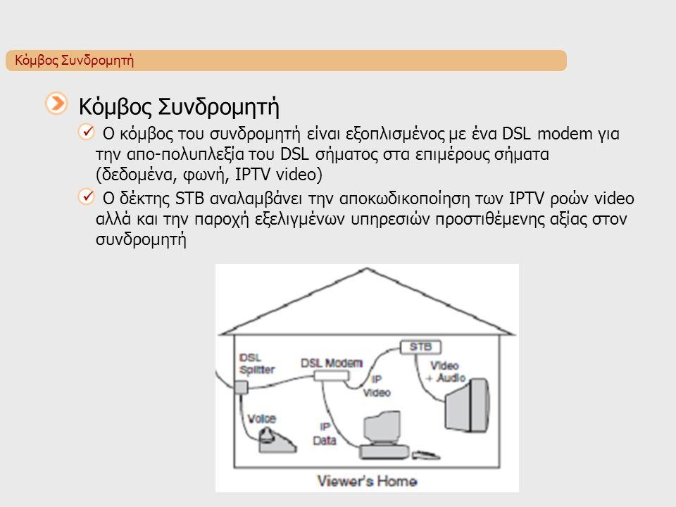 Κόμβος Συνδρομητή Ο κόμβος του συνδρομητή είναι εξοπλισμένος με ένα DSL modem για την απο-πολυπλεξία του DSL σήματος στα επιμέρους σήματα (δεδομένα, φωνή, IPTV video) Ο δέκτης STB αναλαμβάνει την αποκωδικοποίηση των IPTV ροών video αλλά και την παροχή εξελιγμένων υπηρεσιών προστιθέμενης αξίας στον συνδρομητή