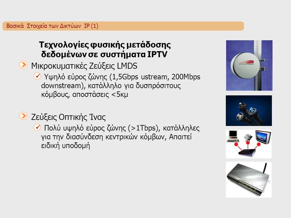 Βασικά Στοιχεία των Δικτύων IP (1) Τεχνολογίες φυσικής μετάδοσης δεδομένων σε συστήματα IPTV Μικροκυματικές Ζεύξεις LMDS Υψηλό εύρος ζώνης (1,5Gbps ustream, 200Mbps downstream), κατάλληλο για δυσπρόσιτους κόμβους, αποστάσεις <5κμ Ζεύξεις Οπτικής Ίνας Πολύ υψηλό εύρος ζώνης (>1Tbps), κατάλληλες για την διασύνδεση κεντρικών κόμβων, Απαιτεί ειδική υποδομή