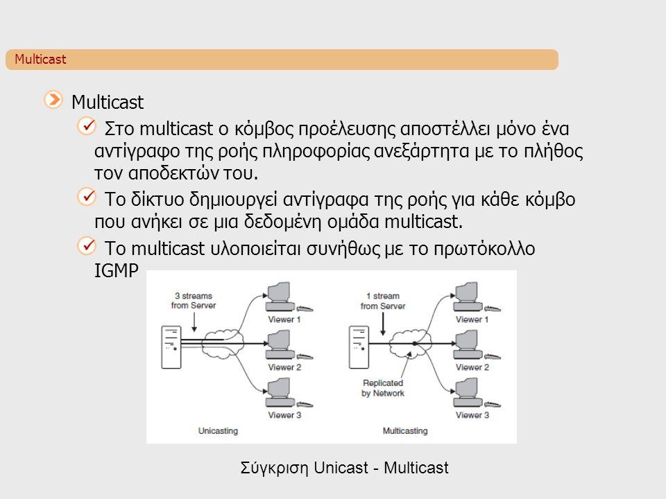 Multicast Στο multicast ο κόμβος προέλευσης αποστέλλει μόνο ένα αντίγραφο της ροής πληροφορίας ανεξάρτητα με το πλήθος τον αποδεκτών του.