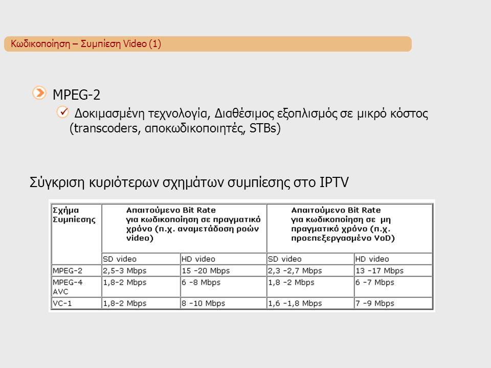 Κωδικοποίηση – Συμπίεση Video (1) MPEG-2 Δοκιμασμένη τεχνολογία, Διαθέσιμος εξοπλισμός σε μικρό κόστος (transcoders, αποκωδικοποιητές, STBs) Σύγκριση κυριότερων σχημάτων συμπίεσης στο IPTV