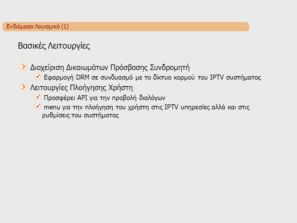 Ενδιάμεσο Λογισμικό (1) Βασικές Λειτουργίες Διαχείριση Δικαιωμάτων Πρόσβασης Συνδρομητή Εφαρμογή DRM σε συνδυασμό με το δίκτυο κορμού του IPTV συστήματος Λειτουργίες Πλοήγησης Χρήστη Προσφέρει API για την προβολή διαλόγων menu για την πλοήγηση του χρήστη στις IPTV υπηρεσίες αλλά και στις ρυθμίσεις του συστήματος