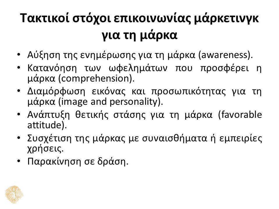 Τακτικοί στόχοι επικοινωνίας μάρκετινγκ για τη μάρκα Αύξηση της ενημέρωσης για τη μάρκα (awareness). Κατανόηση των ωφελημάτων που προσφέρει η μάρκα (c