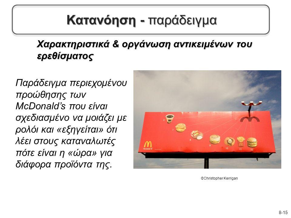 Χαρακτηριστικά & οργάνωση αντικειμένων του ερεθίσματος ©Christopher Kerrigan Παράδειγμα περιεχομένου προώθησης των McDonald's που είναι σχεδιασμένο να