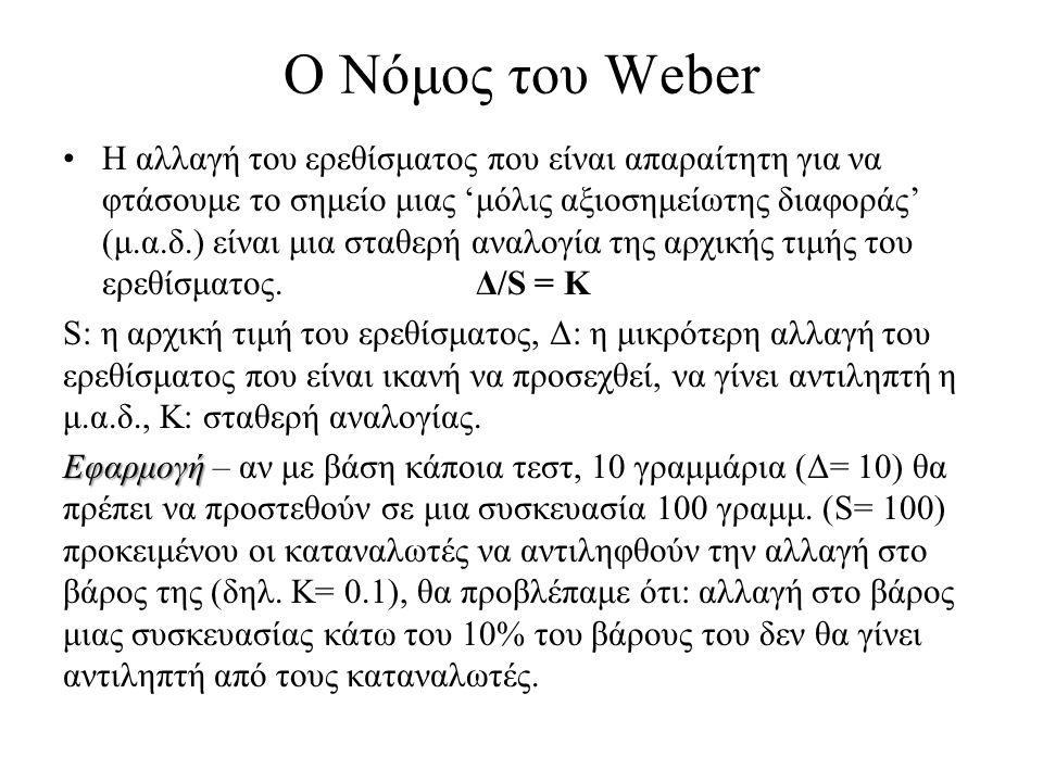Ο Νόμος του Weber Η αλλαγή του ερεθίσματος που είναι απαραίτητη για να φτάσουμε το σημείο μιας 'μόλις αξιοσημείωτης διαφοράς' (μ.α.δ.) είναι μια σταθε