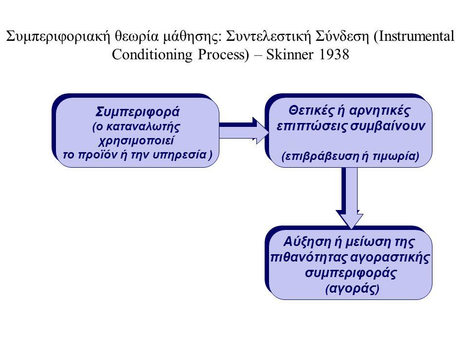 16 Αύξηση ή μείωση της πιθανότητας αγοραστικής συμπεριφοράς ( αγοράς ) Αύξηση ή μείωση της πιθανότητας αγοραστικής συμπεριφοράς ( αγοράς ) Συμπεριφοριακή θεωρία μάθησης: Συντελεστική Σύνδεση (Instrumental Conditioning Process) – Skinner 1938 Θετικές ή αρνητικές επιπτώσεις συμβαίνουν (επιβράβευση ή τιμωρία) Θετικές ή αρνητικές επιπτώσεις συμβαίνουν (επιβράβευση ή τιμωρία) Συμπεριφορά (ο καταναλωτής χρησιμοποιεί το προϊόν ή την υπηρεσία ) Συμπεριφορά (ο καταναλωτής χρησιμοποιεί το προϊόν ή την υπηρεσία )